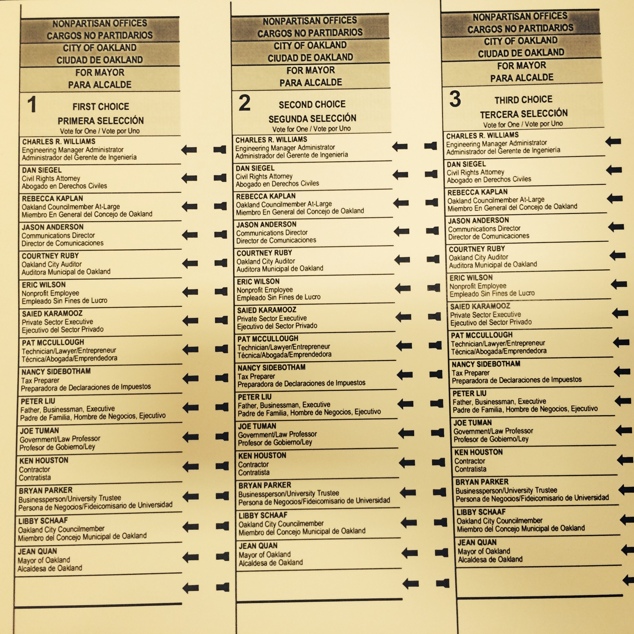 Oakland Mayor Ballot