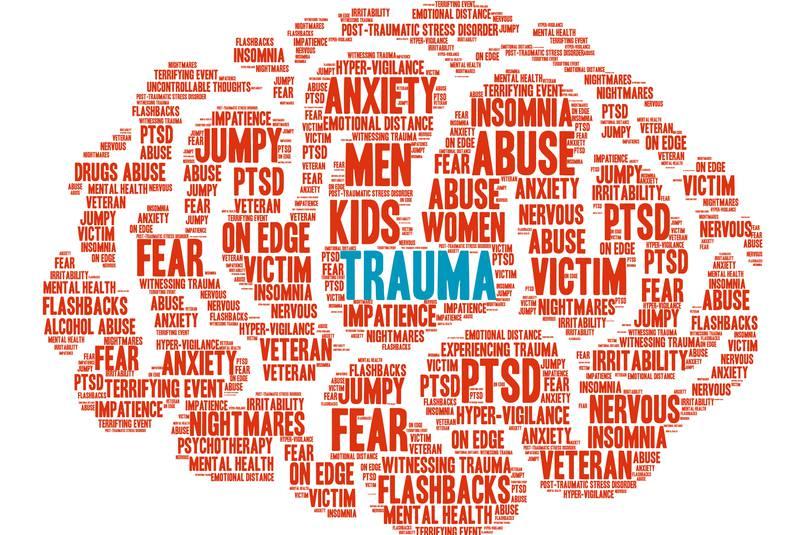 Word Cloud of Trauma